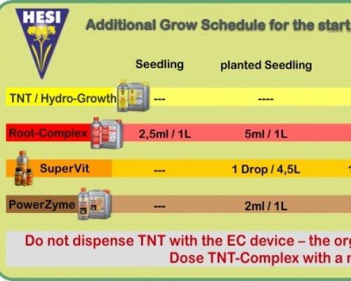 Hesi - Πρόγραμμα λίπανσης για σπόρους