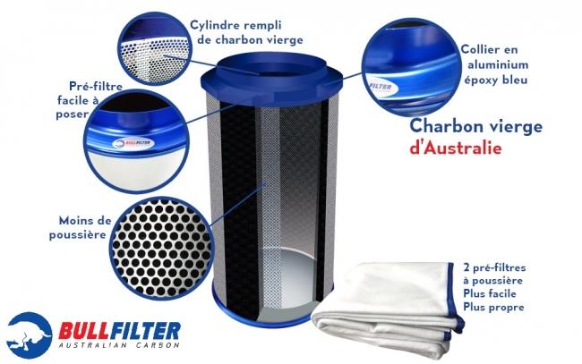 BullFilter Carbon Filter